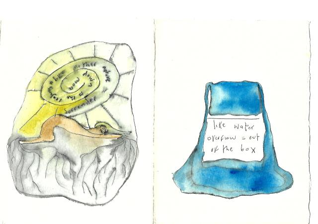 philosophy illustrations watercolours 2